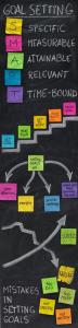 smart-web-goals