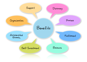 Benefits-of-Life-Coaching