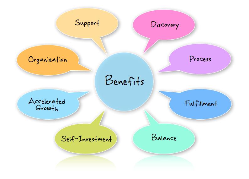 The Benefits Of Coaching Slj Coaching And Training